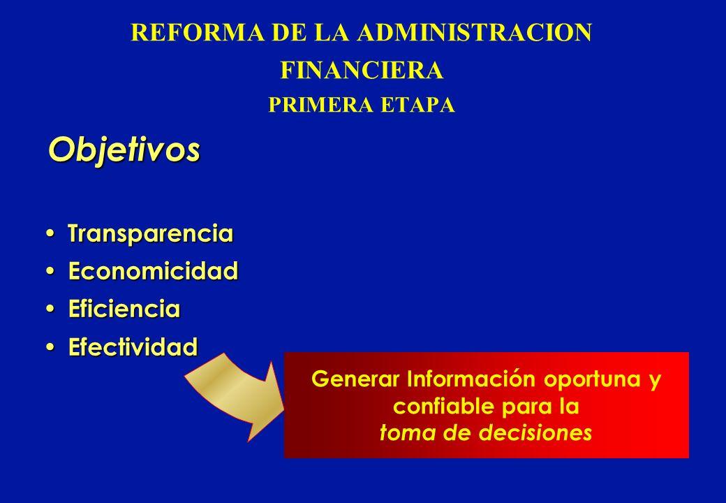REFORMA DE LA ADMINISTRACION FINANCIERA PRIMERA ETAPA Transparencia Transparencia Economicidad Economicidad Eficiencia Eficiencia Efectividad Efectivi