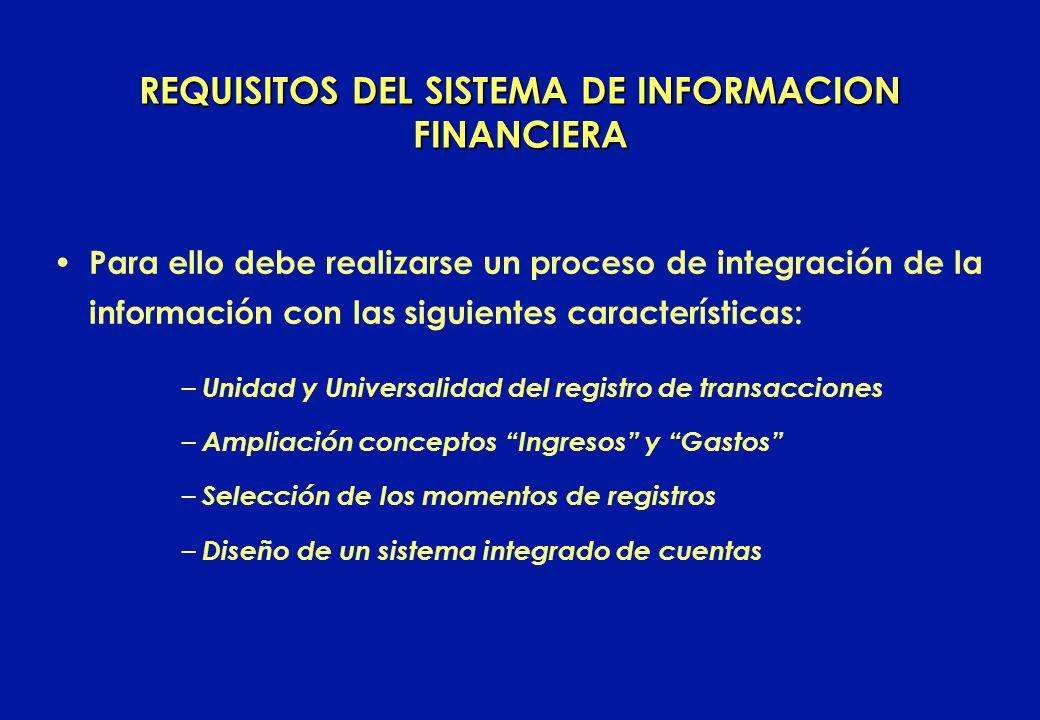 Para ello debe realizarse un proceso de integración de la información con las siguientes características: REQUISITOS DEL SISTEMA DE INFORMACION FINANC