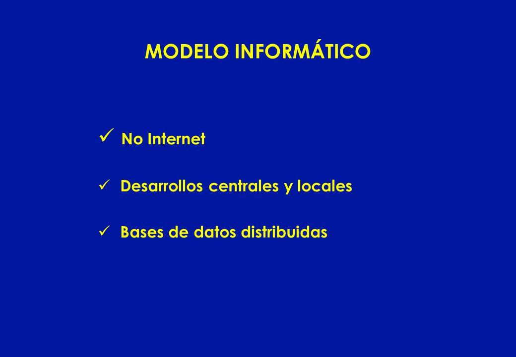 MODELO INFORMÁTICO No Internet Desarrollos centrales y locales Bases de datos distribuidas