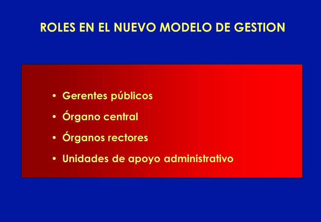 ROLES EN EL NUEVO MODELO DE GESTION Gerentes públicos Órgano central Órganos rectores Unidades de apoyo administrativo