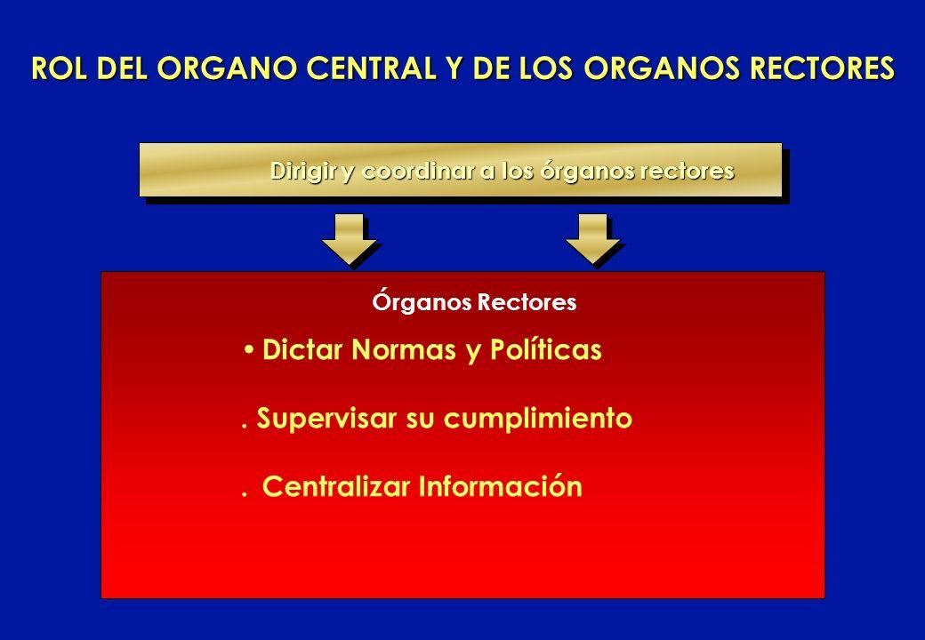 Dirigir y coordinar a los órganos rectores ROL DEL ORGANO CENTRAL Y DE LOS ORGANOS RECTORES Órganos Rectores Dictar Normas y Políticas. Supervisar su