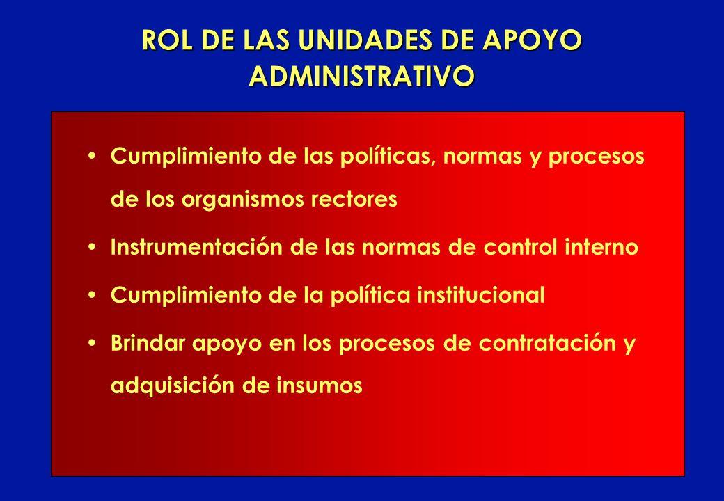 ROL DE LAS UNIDADES DE APOYO ADMINISTRATIVO Cumplimiento de las políticas, normas y procesos de los organismos rectores Instrumentación de las normas