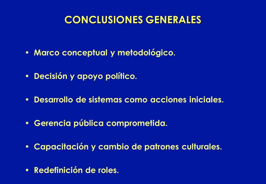 CONCLUSIONES GENERALES Marco conceptual y metodológico. Decisión y apoyo político. Desarrollo de sistemas como acciones iniciales. Gerencia pública co