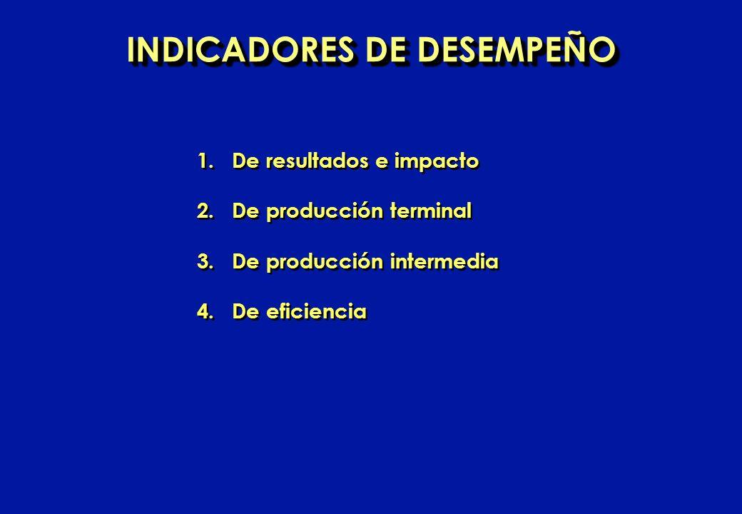 INDICADORES DE DESEMPEÑO 1. De resultados e impacto 2. De producción terminal 3. De producción intermedia 4. De eficiencia 1. De resultados e impacto