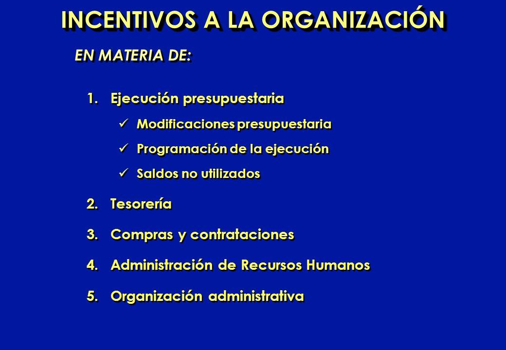 INCENTIVOS A LA ORGANIZACIÓN 1. Ejecución presupuestaria Modificaciones presupuestaria Programación de la ejecución Saldos no utilizados 2. Tesorería