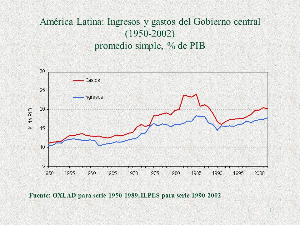 11 América Latina: Ingresos y gastos del Gobierno central (1950-2002) promedio simple, % de PIB Fuente: OXLAD para serie 1950-1989, ILPES para serie 1990-2002