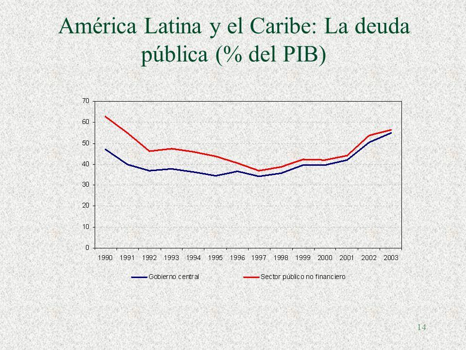 14 América Latina y el Caribe: La deuda pública (% del PIB)