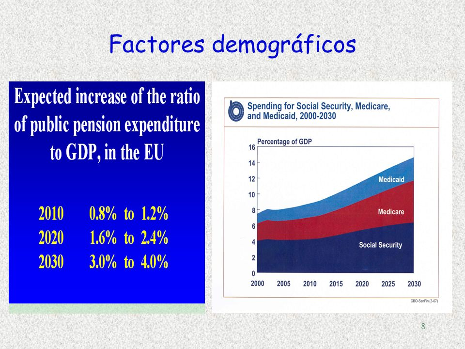 9 Unión Europea: tamaño del sector público y distribución del ingreso Source: Commission services.