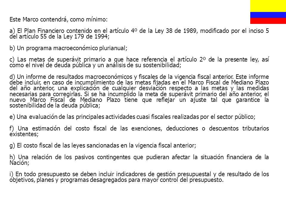 Este Marco contendrá, como mínimo: a) El Plan Financiero contenido en el artículo 4º de la Ley 38 de 1989, modificado por el inciso 5 del artículo 55