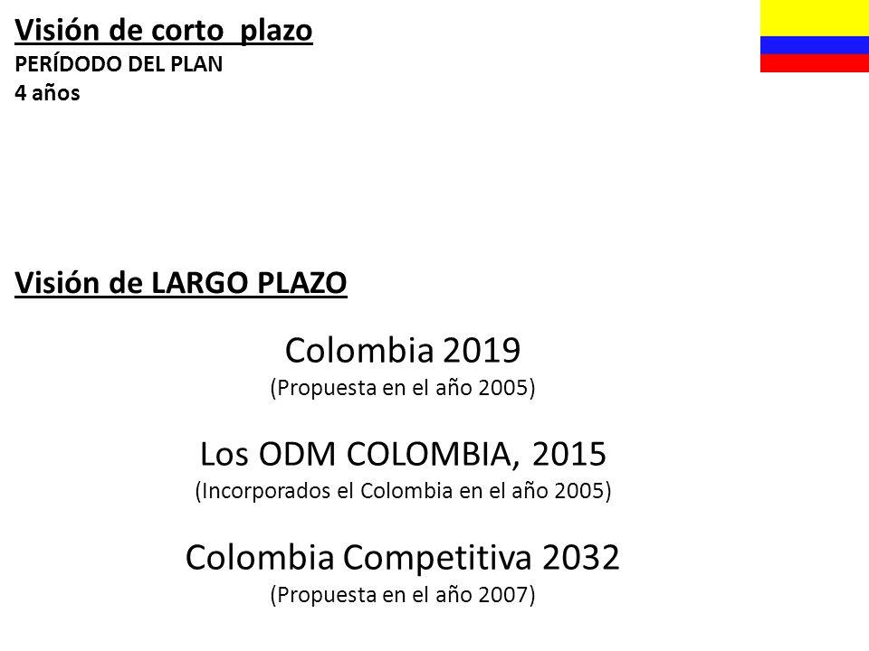 Colombia 2019 (Propuesta en el año 2005) Los ODM COLOMBIA, 2015 (Incorporados el Colombia en el año 2005) Colombia Competitiva 2032 (Propuesta en el a