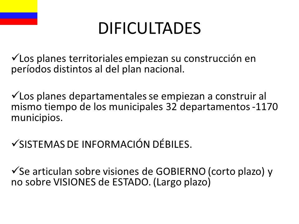 DIFICULTADES Los planes territoriales empiezan su construcción en períodos distintos al del plan nacional. Los planes departamentales se empiezan a co