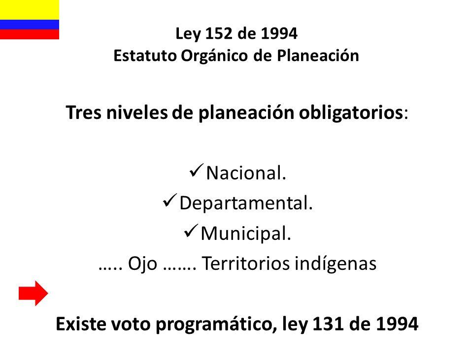 Ley 152 de 1994 Estatuto Orgánico de Planeación Tres niveles de planeación obligatorios: Nacional. Departamental. Municipal. ….. Ojo ……. Territorios i