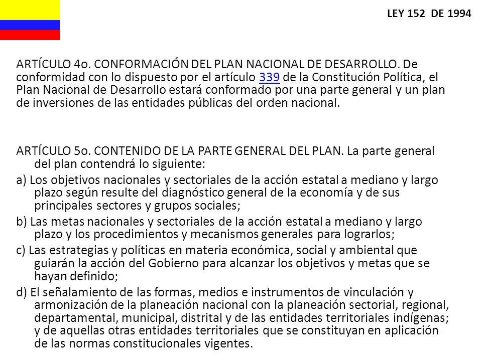 ARTÍCULO 4o. CONFORMACIÓN DEL PLAN NACIONAL DE DESARROLLO. De conformidad con lo dispuesto por el artículo 339 de la Constitución Política, el Plan Na