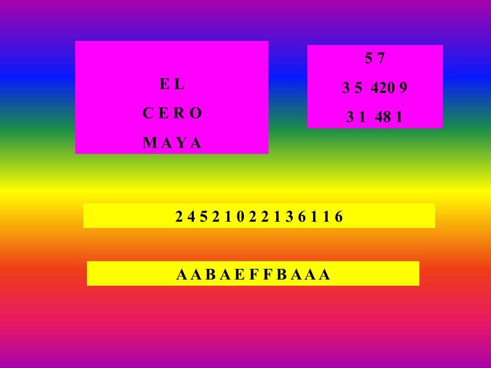 2 =B 4 = D 5=E 2 =B 1=A 0=0 2=B 1=A