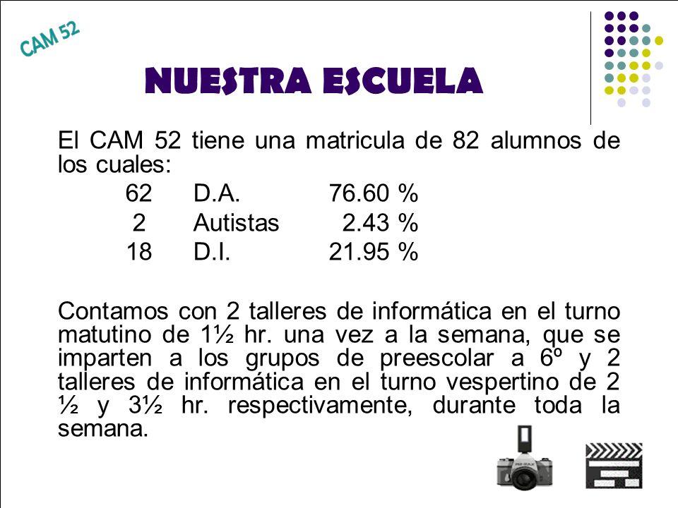 CENTRO DE ATENCIÓN MÚLTIPLE No. 52 ¿PORQUÉ ESCUELAS EN ACCIÓN? ELABORADO: MÓNICA BELLO RAMÍREZ ASESORA: Profra. IRMA TREJO ARRONA DEE CROSEE 2 ZONA II