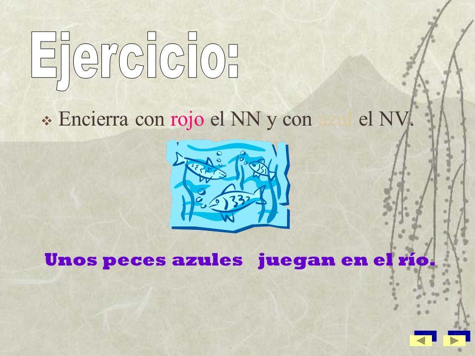 Tanto en el SUJETO como en el PREDICADO existen palabras principales que se llaman NÚCLEOS.