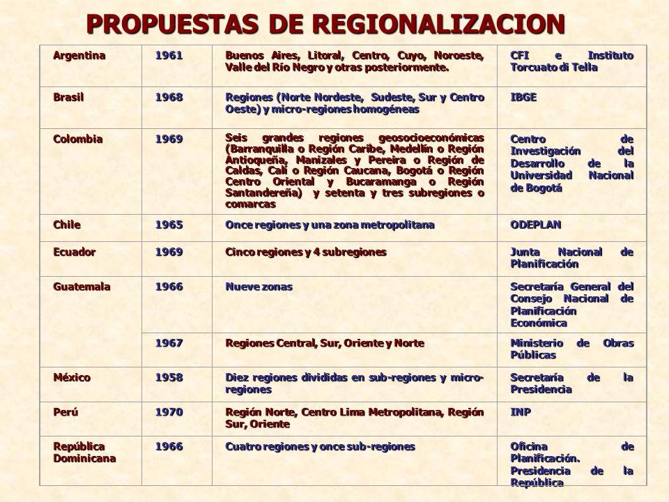 Argentina1961 Buenos Aires, Litoral, Centro, Cuyo, Noroeste, Valle del Río Negro y otras posteriormente. CFI e Instituto Torcuato di Tella Brasil1968