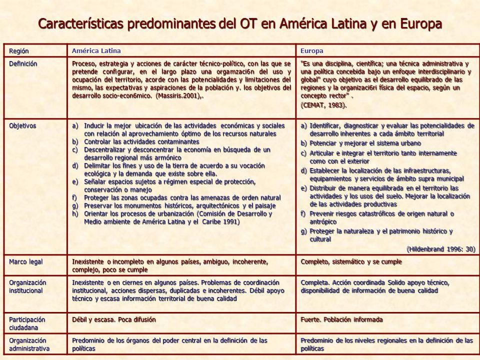 RegiónAmérica LatinaEuropa Definición Proceso, estrategia y acciones de carácter técnico-político, con las que se pretende configurar, en el largo pla