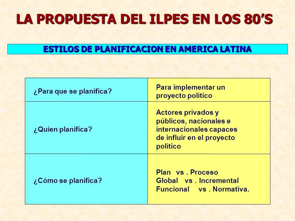 ESTILOS DE PLANIFICACION EN AMERICA LATINA ¿Para que se planifica? Para implementar un proyecto político ¿Quien planifica? Actores privados y públicos