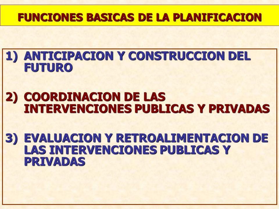 FUNCIONES BASICAS DE LA PLANIFICACION 1)ANTICIPACION Y CONSTRUCCION DEL FUTURO 2)COORDINACION DE LAS INTERVENCIONES PUBLICAS Y PRIVADAS 3)EVALUACION Y