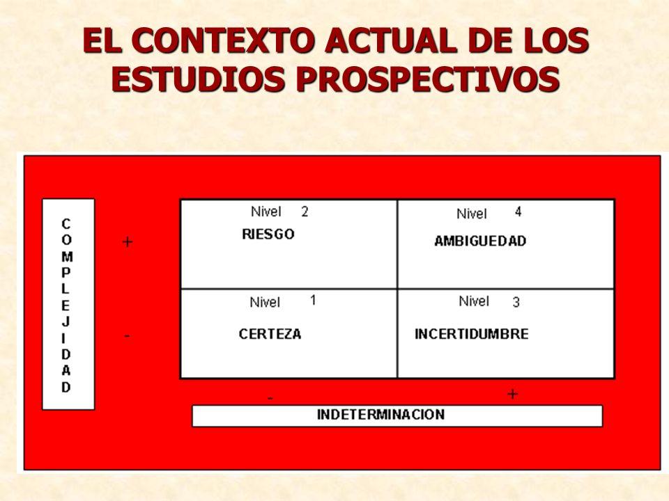 EL CONTEXTO ACTUAL DE LOS ESTUDIOS PROSPECTIVOS
