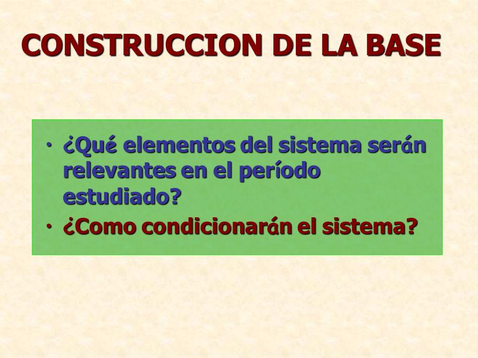 CONSTRUCCION DE LA BASE ¿ Qu é elementos del sistema ser á n relevantes en el per í odo estudiado?¿ Qu é elementos del sistema ser á n relevantes en e