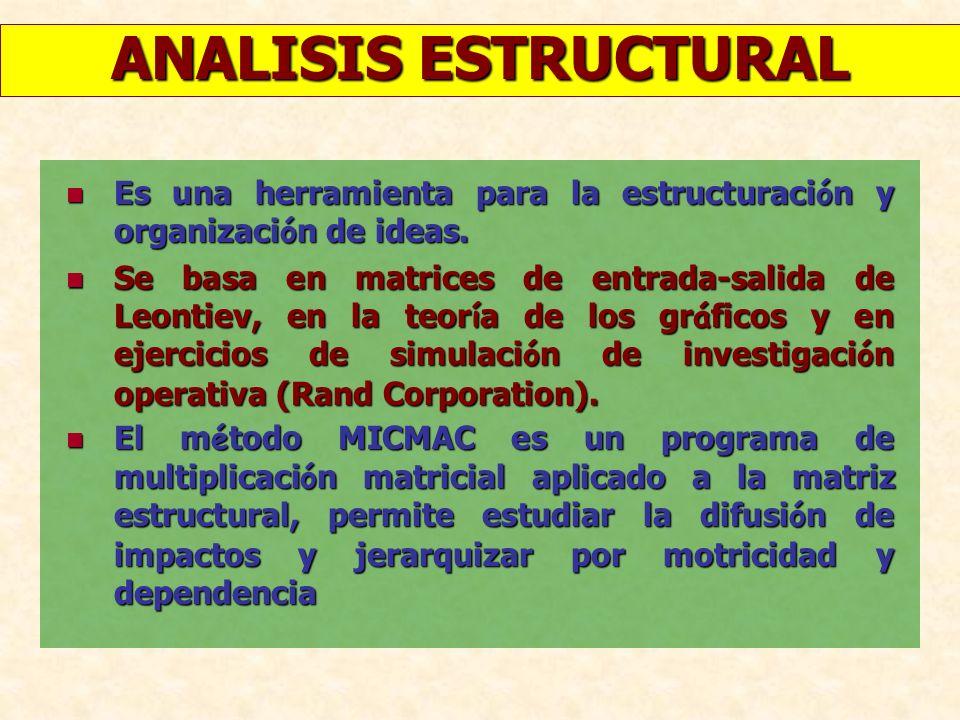 Es una herramienta para la estructuraci ó n y organizaci ó n de ideas. Es una herramienta para la estructuraci ó n y organizaci ó n de ideas. Se basa