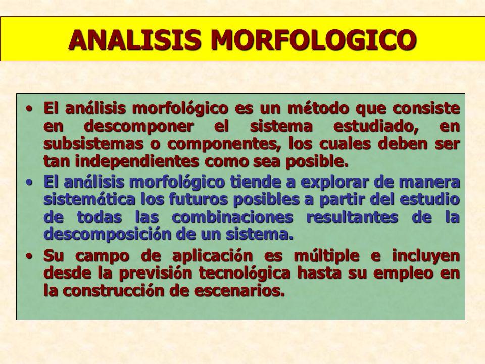 ANALISIS MORFOLOGICO El an á lisis morfol ó gico es un m é todo que consiste en descomponer el sistema estudiado, en subsistemas o componentes, los cu