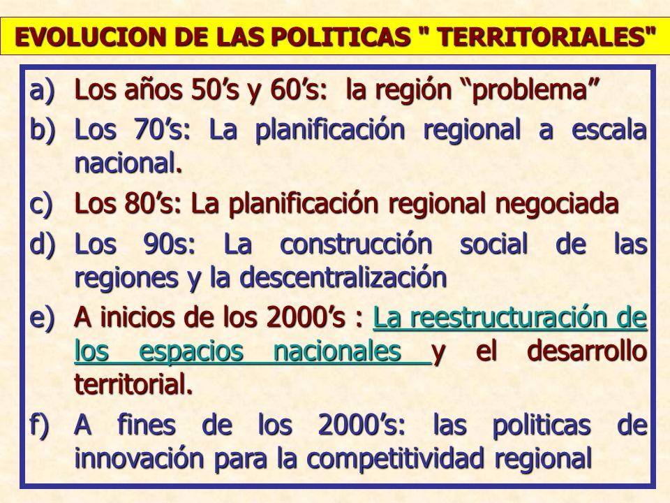 a)Los a)Los años 50s y 60s: la región problema b)Los b)Los 70s: La planificación regional a escala nacional. c)Los c)Los 80s: La planificación regiona