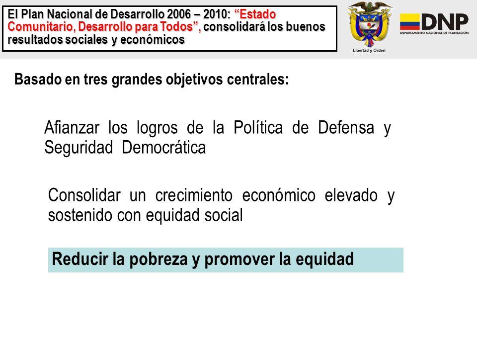El Plan Nacional de Desarrollo 2006 – 2010: Estado Comunitario, Desarrollo para Todos, consolidará los buenos resultados sociales y económicos Basado