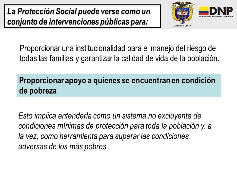 La Protección Social puede verse como un conjunto de intervenciones públicas para: Proporcionar una institucionalidad para el manejo del riesgo de tod