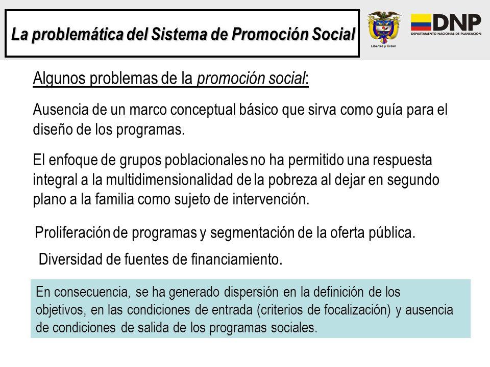 La problemática del Sistema de Promoción Social Algunos problemas de la promoción social : El enfoque de grupos poblacionales no ha permitido una resp