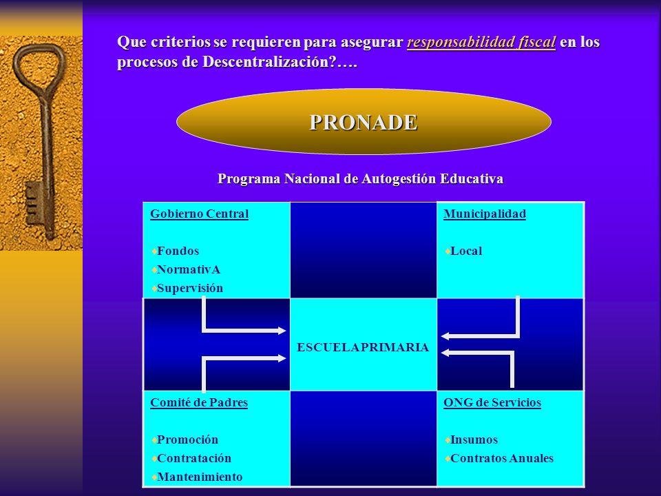 Que criterios se requieren para asegurar responsabilidad fiscal en los procesos de Descentralización ….