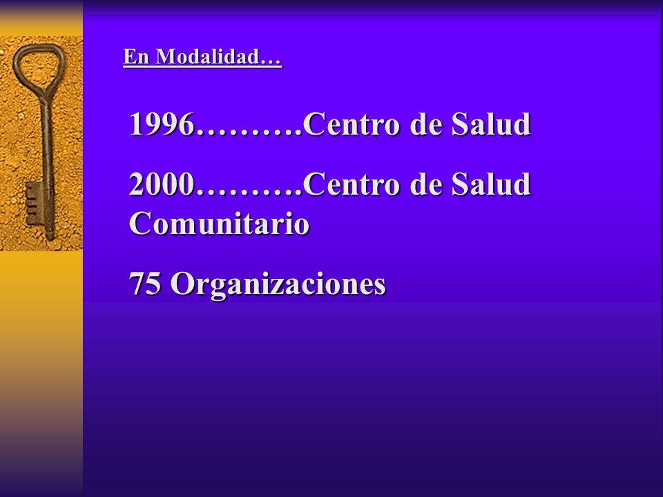 En Modalidad… 1996……….Centro de Salud 2000……….Centro de Salud Comunitario 75 Organizaciones