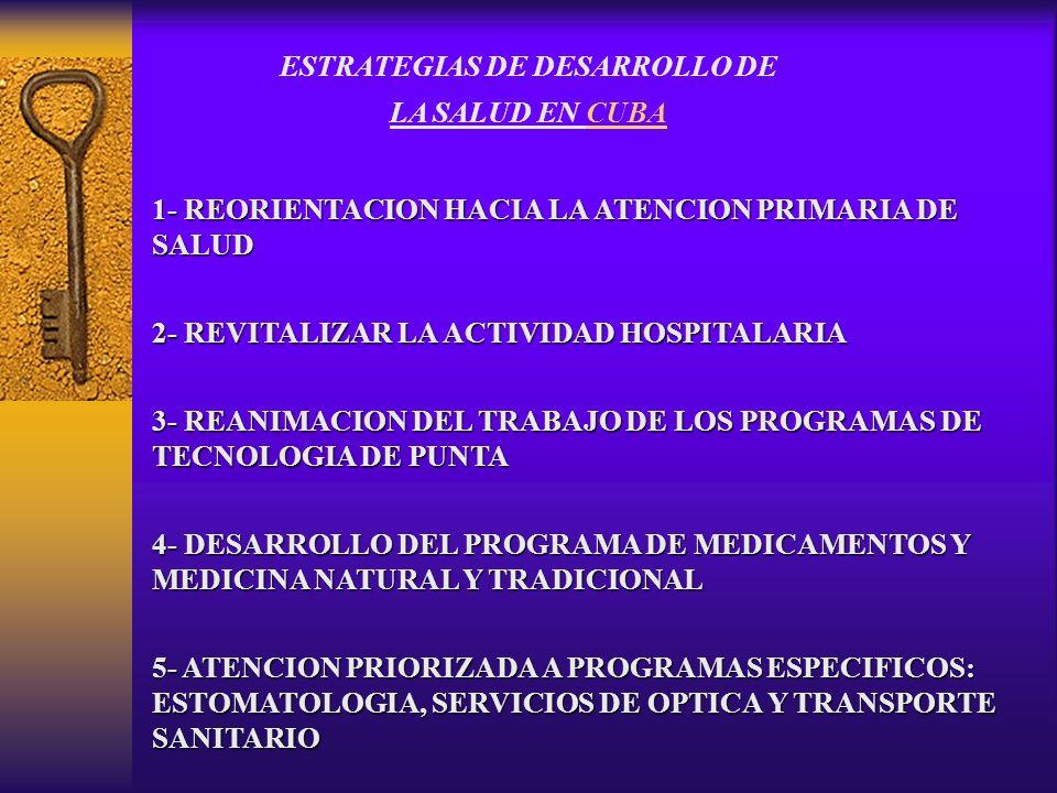 ESTRATEGIAS DE DESARROLLO DE LA SALUD EN CUBA 1- REORIENTACION HACIA LA ATENCION PRIMARIA DE SALUD 2- REVITALIZAR LA ACTIVIDAD HOSPITALARIA 3- REANIMA
