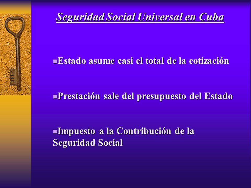 Seguridad Social Universal en Cuba Estado asume casi el total de la cotización Estado asume casi el total de la cotización Prestación sale del presupuesto del Estado Prestación sale del presupuesto del Estado Impuesto a la Contribución de la Seguridad Social Impuesto a la Contribución de la Seguridad Social