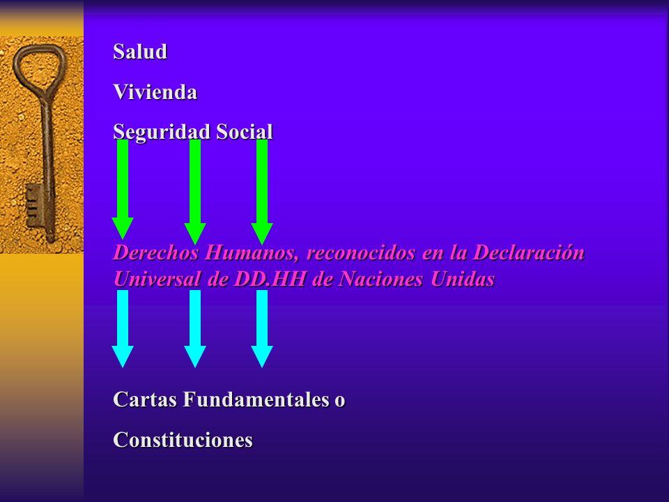 SaludVivienda Seguridad Social Derechos Humanos, reconocidos en la Declaración Universal de DD.HH de Naciones Unidas Cartas Fundamentales o Constituciones