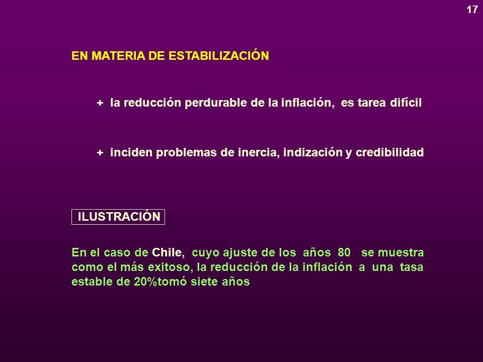 17 EN MATERIA DE ESTABILIZACIÓN + la reducción perdurable de la inflación, es tarea difícil + inciden problemas de inercia, indización y credibilidad ILUSTRACIÓN En el caso de Chile, cuyo ajuste de los años 80 se muestra como el más exitoso, la reducción de la inflación a una tasa estable de 20%tomó siete años