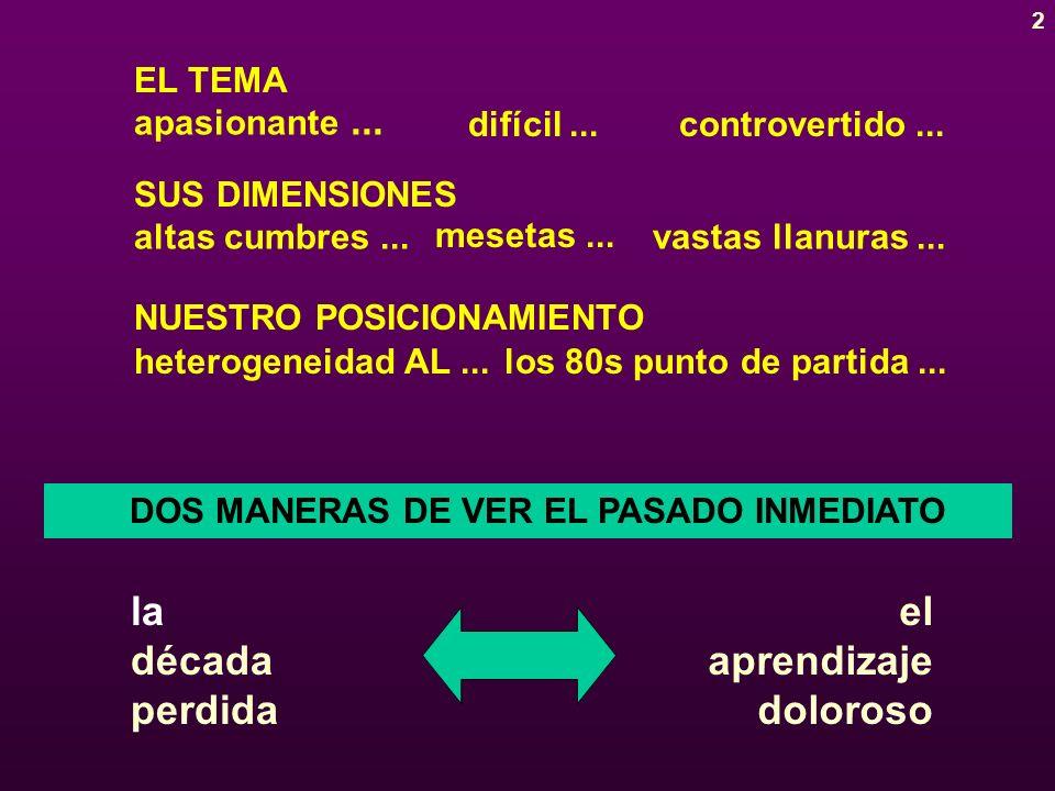 2 SUS DIMENSIONES NUESTRO POSICIONAMIENTO DOS MANERAS DE VER EL PASADO INMEDIATO apasionante...