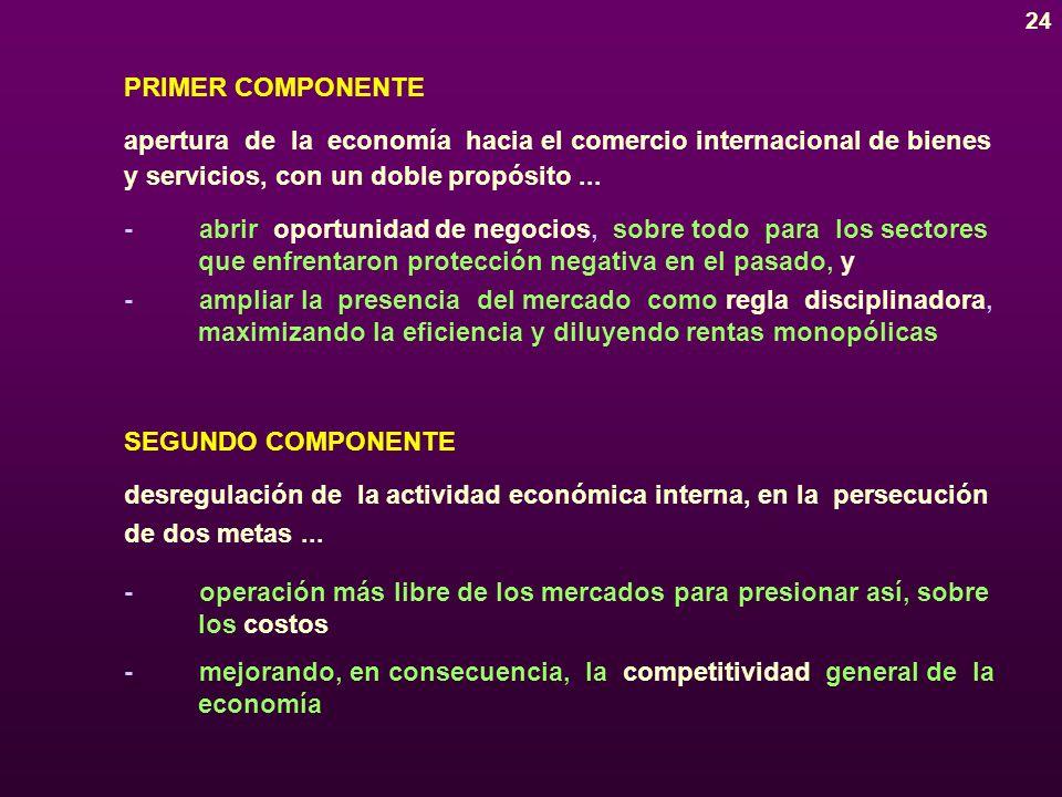 23 DESPUÉS DE LA CONSOLIDACIÓN... el MOVIMIENTO HACIA EL MERCADO aparece como puente para...