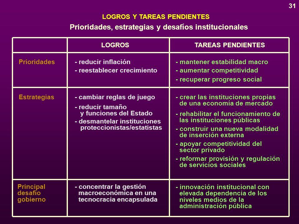 30 FUNCIONES PÚBLICAS EMERGENTES A.