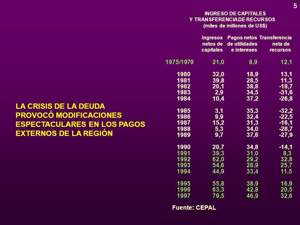 4 - desequilibrio que reflejaba acumulación de demandas de actores internos y externos de problemática conjugación EN EL PRINCIPIO, CONCURREN TRES SHOCKS DE ORIGEN EXTERNO reversión de los flujos de financiamiento externo deterioro de los términos del intercambio elevación de las tasas internacionales de interés ECONOMÍAS SOBRE ENDEUDADAS DESEQUILIBRIOS MACROECONÓMICOS PROFUNDOS - las finanzas públicas sometidas a presiones inéditas por la magnitud del desequilibrio entre ingresos y gastos; DURANTE LOS AÑOS OCHENTA