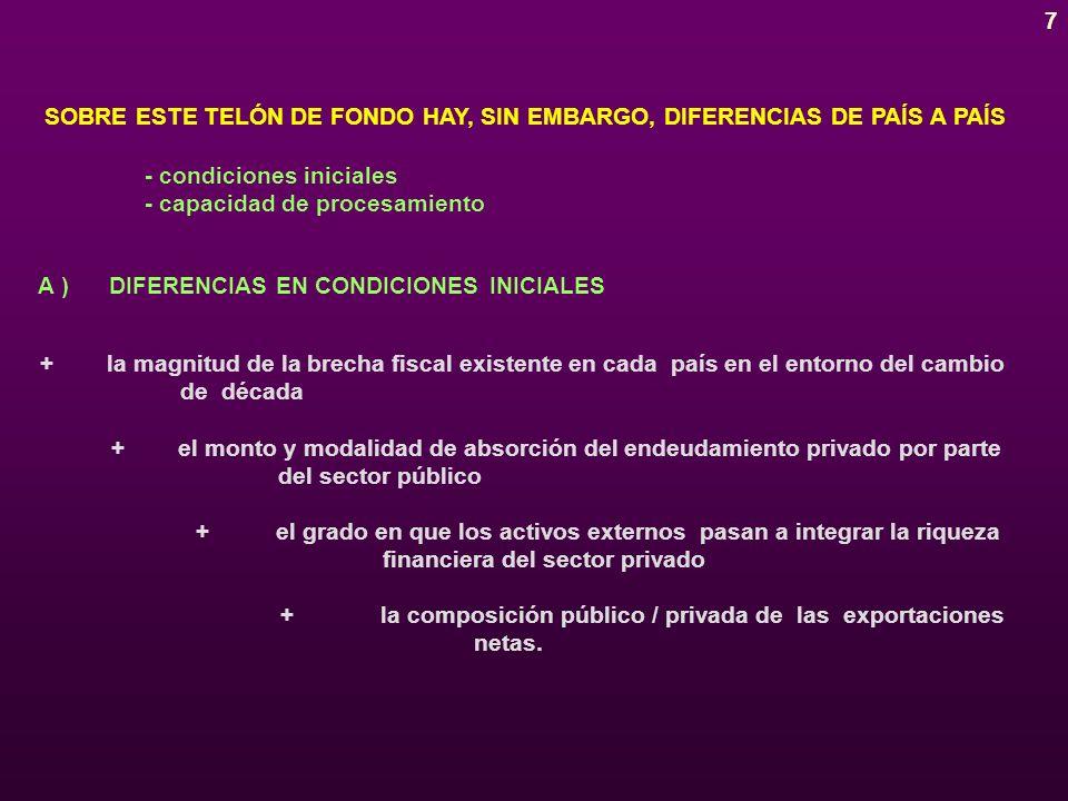 7 SOBRE ESTE TELÓN DE FONDO HAY, SIN EMBARGO, DIFERENCIAS DE PAÍS A PAÍS - condiciones iniciales - capacidad de procesamiento A ) DIFERENCIAS EN CONDICIONES INICIALES + la magnitud de la brecha fiscal existente en cada país en el entorno del cambio de década + el monto y modalidad de absorción del endeudamiento privado por parte del sector público + el grado en que los activos externos pasan a integrar la riqueza financiera del sector privado + la composición público / privada de las exportaciones netas.