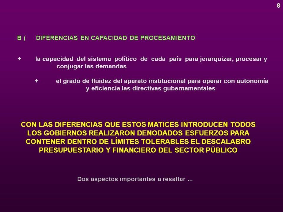 8 B ) DIFERENCIAS EN CAPACIDAD DE PROCESAMIENTO + la capacidad del sistema político de cada país para jerarquizar, procesar y conjugar las demandas + el grado de fluidez del aparato institucional para operar con autonomía y eficiencia las directivas gubernamentales CON LAS DIFERENCIAS QUE ESTOS MATICES INTRODUCEN TODOS LOS GOBIERNOS REALIZARON DENODADOS ESFUERZOS PARA CONTENER DENTRO DE LÍMITES TOLERABLES EL DESCALABRO PRESUPUESTARIO Y FINANCIERO DEL SECTOR PÚBLICO Dos aspectos importantes a resaltar...