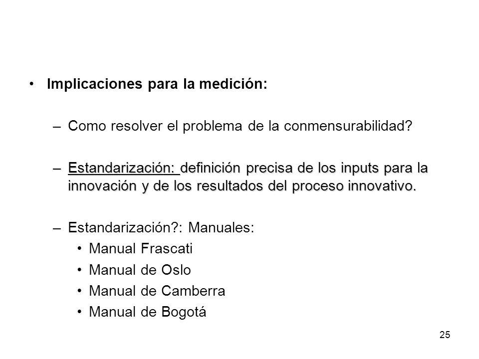 25 Implicaciones para la medición: –Como resolver el problema de la conmensurabilidad? –Estandarización: definición precisa de los inputs para la inno