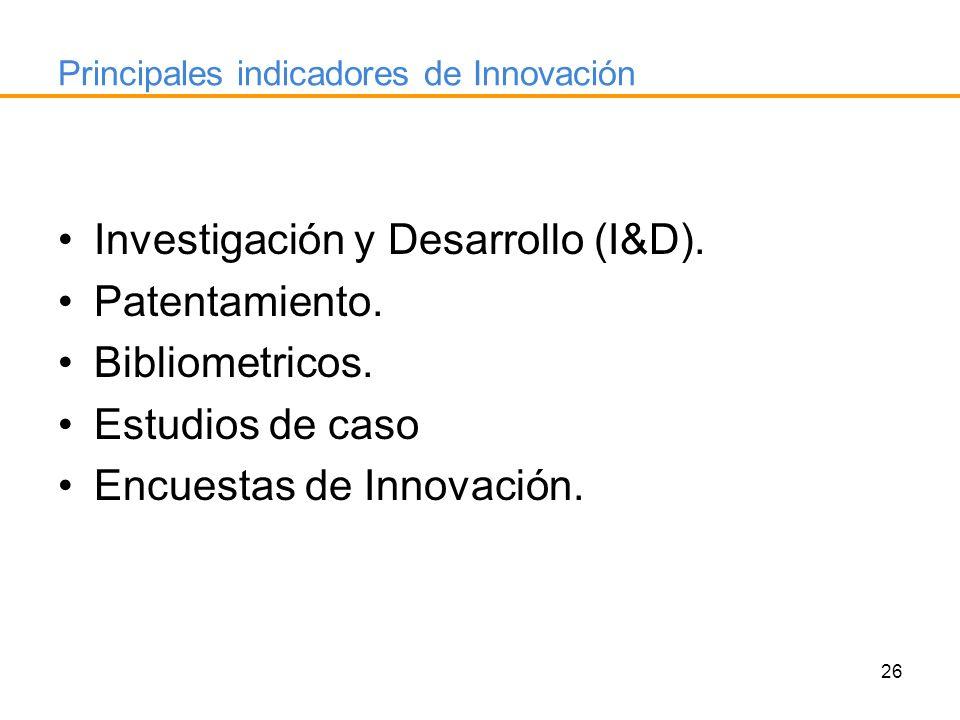 26 Principales indicadores de Innovación Investigación y Desarrollo (I&D). Patentamiento. Bibliometricos. Estudios de caso Encuestas de Innovación.