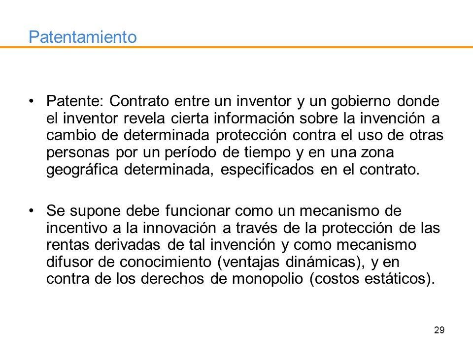 29 Patentamiento Patente: Contrato entre un inventor y un gobierno donde el inventor revela cierta información sobre la invención a cambio de determin