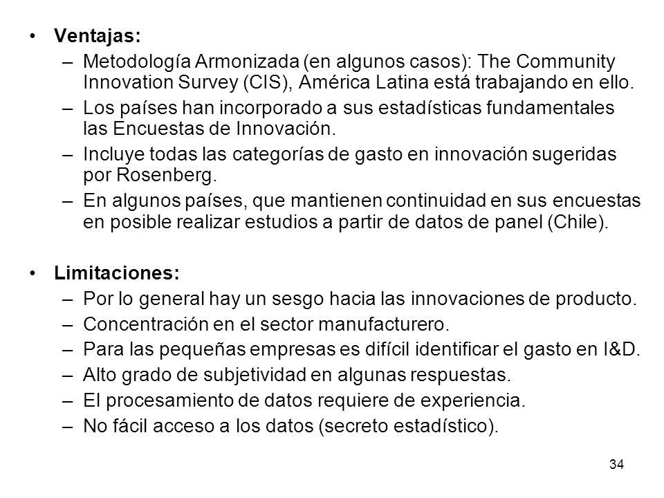 34 Ventajas: –Metodología Armonizada (en algunos casos): The Community Innovation Survey (CIS), América Latina está trabajando en ello. –Los países ha