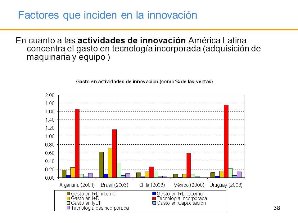 38 Factores que inciden en la innovación En cuanto a las actividades de innovación América Latina concentra el gasto en tecnología incorporada (adquis