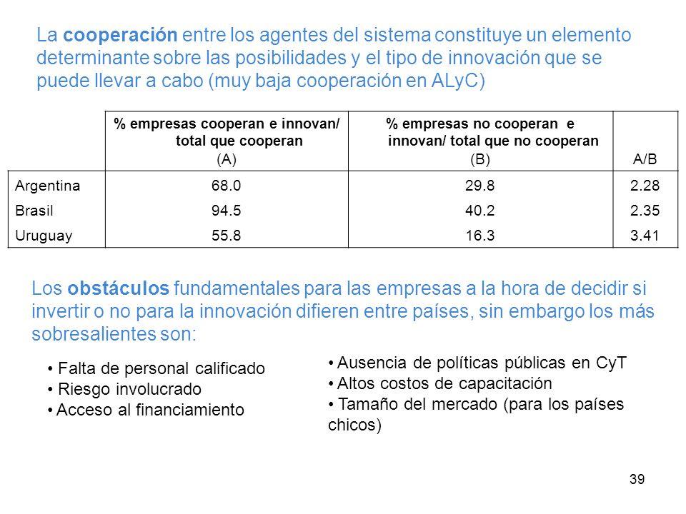 39 La cooperación entre los agentes del sistema constituye un elemento determinante sobre las posibilidades y el tipo de innovación que se puede lleva